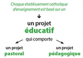 projet educatif